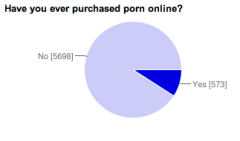 4chan sex survey