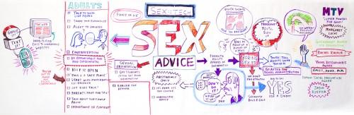 SexTech Lloyd Dangle 2010