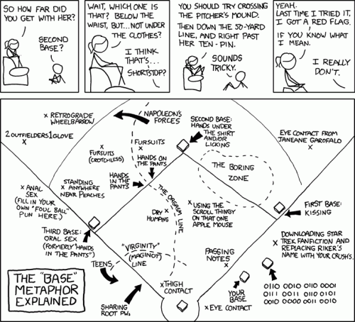 XKCD: I once got to second base with a basketball player. She was so confused.